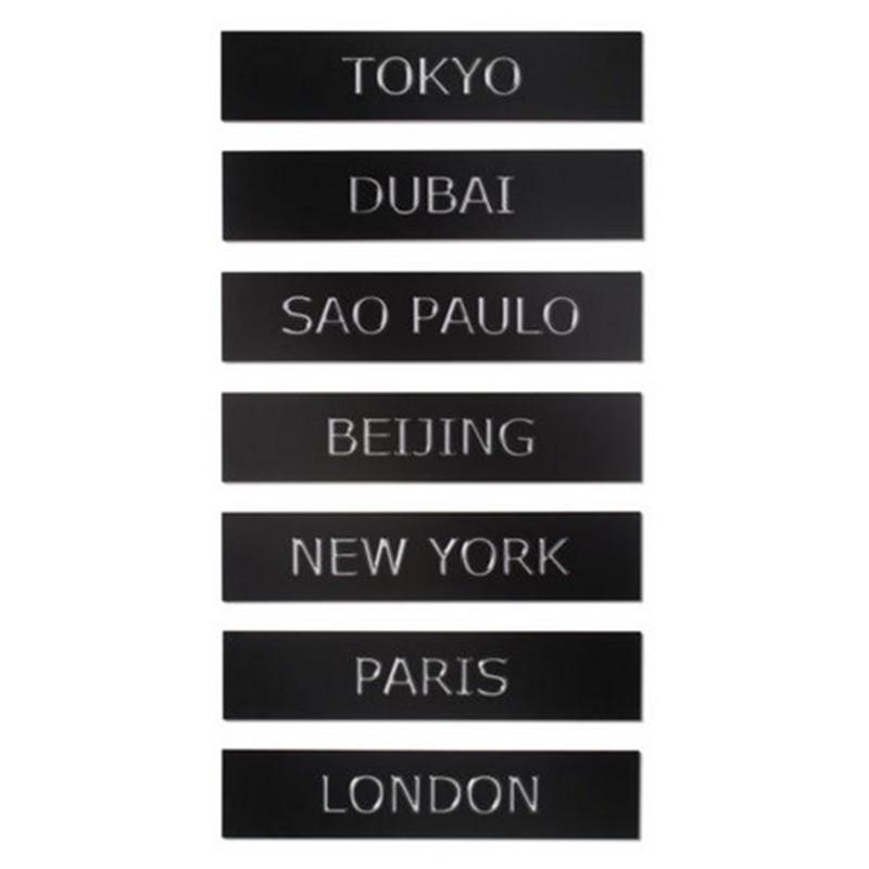 Cidades - Painel